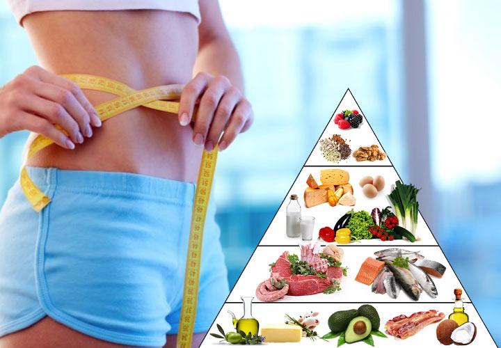 Chế độ giảm cân Ketogenic – Mẹo ăn kiêng giảm cân khoa học