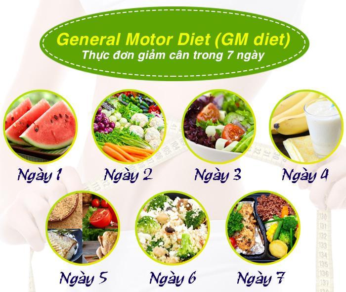 chế độ giảm cân gm, chế độ giảm cân gm diet, chế độ giảm cân general motor diet, giảm cân theo chế độ gm diet, giảm cân theo chế độ gm, chế độ giảm cân gm webtretho, chế độ ăn kiêng giảm cân gm, thực đơn chế độ giảm cân gm, chế độ giảm cân general motor diet (gm), chế độ giảm cân gmd, giảm cân theo phương pháp gm diet, giảm cân bằng gm diet, giảm cân theo gm diet, giảm cân bằng phương pháp gm diet, giảm cân với gm diet, giảm cân nhanh gm diet, cách giảm cân gm diet, thực đơn giảm cân gm diet, chế độ ăn giảm cân gm diet, giảm cân general motor diet (gm)
